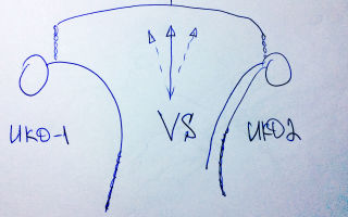 Однокамерный и двухкамерный кардиовертер дефибриллятор (ИКД): в чем разница.