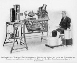 Аппарат для записи ЭКГ